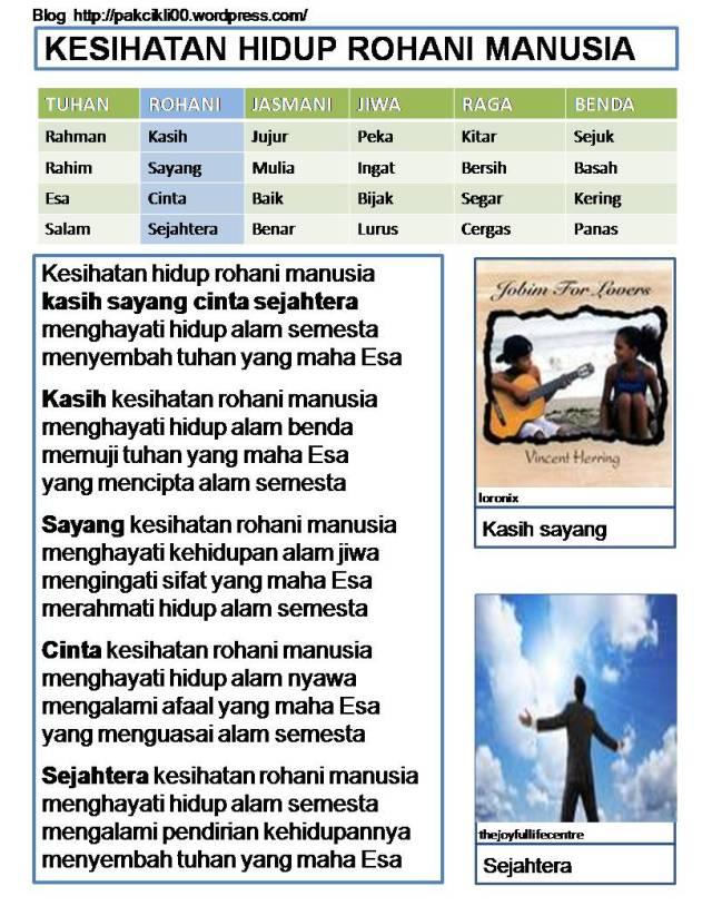 kesihatan hidup rohani manusia